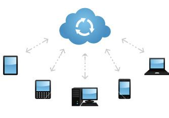 Research paper on network security in cloud computing